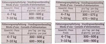 Animonda Vom Feinsten Adult, Nassfutter für ausgewachsene Hunde von 1-6 Jahren, Mix 2 aus 4 Sorten, 22 x 150 g - 2