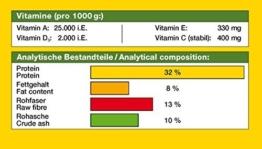 JBL NovoPleco XL 30341 Alleinfutter für große Saugwelse, Tabletten 250 ml - 1