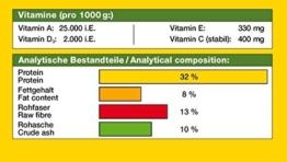 JBL NovoPleco 30311 Alleinfutter für kleine Saugwelse, Tabletten 250 ml - 1