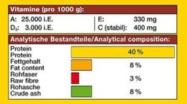JBL NovoGranoMix 30100 Alleinfutter für kleine Aquarienfische, Granulat 100 ml - 1