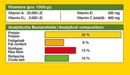 JBL NovoPleco XL 30342 Alleinfutter für große Saugwelse, Tabletten 1 l - 1